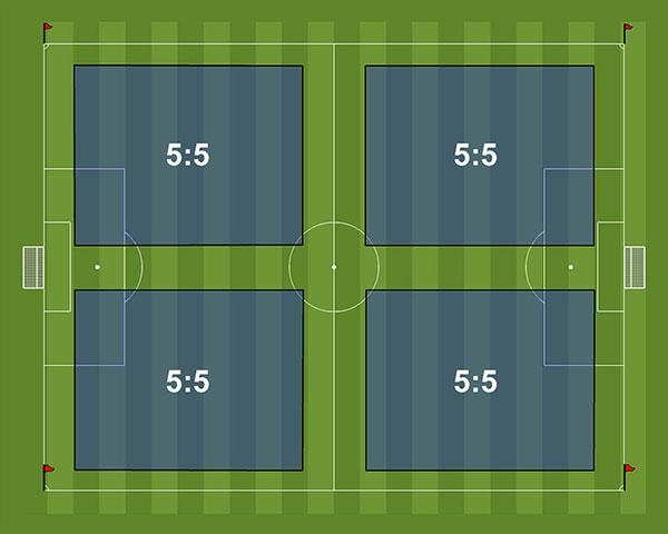 Kích thước sân bóng đá Mini 5 người