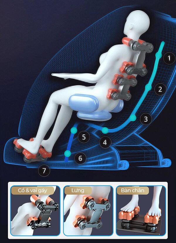 kinh nghiệm mua ghế massage lưu ý rằng các ghế massage có sự phân cấp về tính năng.