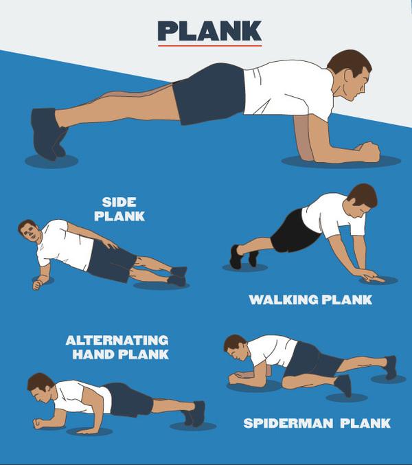 Plank và các biến thể